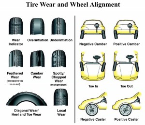 QuickTrick Portable Wheel Alignment Info