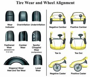 QuickTrick Portable Wheel Alignment Info