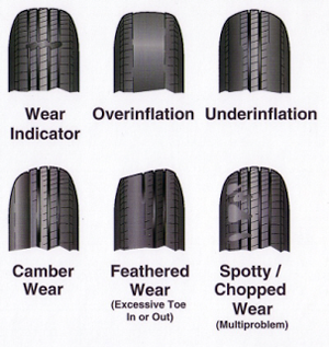 Reasons for Uneven Tire Wear - Quicktrick DIY Alignment